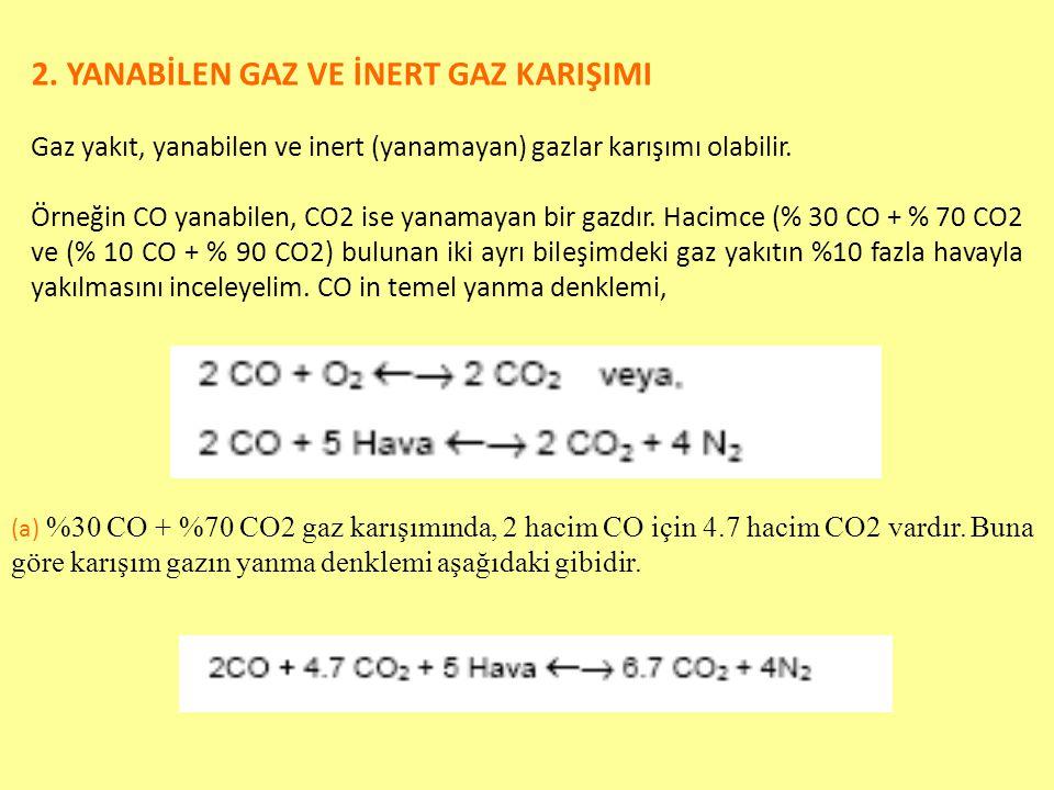 2. YANABİLEN GAZ VE İNERT GAZ KARIŞIMI Gaz yakıt, yanabilen ve inert (yanamayan) gazlar karışımı olabilir. Örneğin CO yanabilen, CO2 ise yanamayan bir