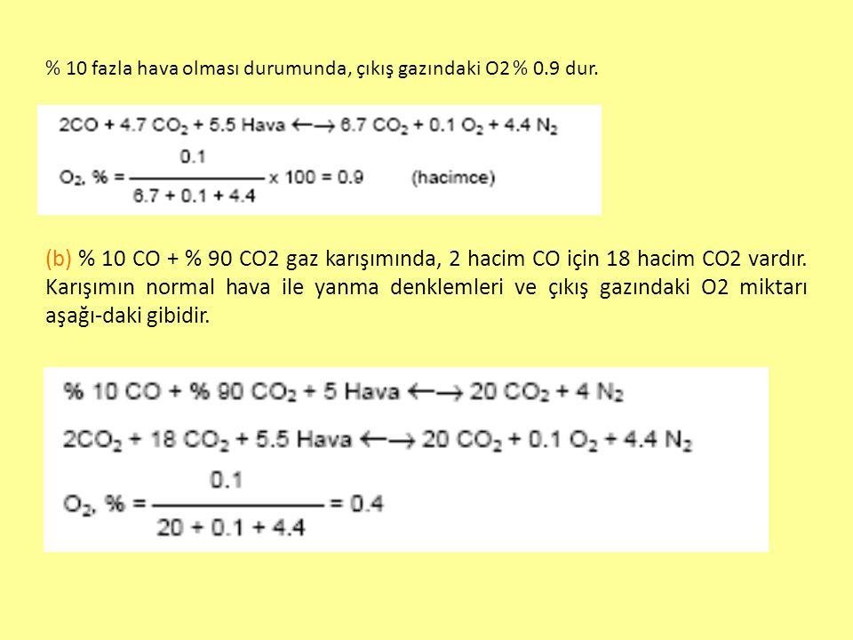 % 10 fazla hava olması durumunda, çıkış gazındaki O2 % 0.9 dur. (b) % 10 CO + % 90 CO2 gaz karışımında, 2 hacim CO için 18 hacim CO2 vardır. Karışımın