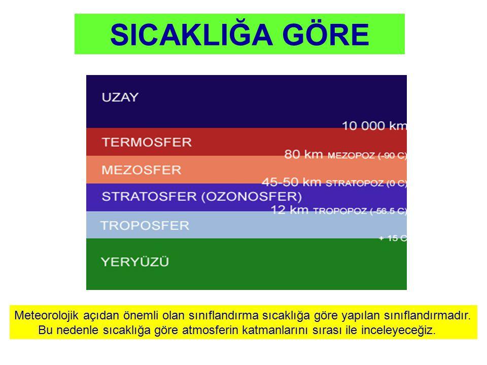 SICAKLIĞA GÖRE Meteorolojik açıdan önemli olan sınıflandırma sıcaklığa göre yapılan sınıflandırmadır. Bu nedenle sıcaklığa göre atmosferin katmanların