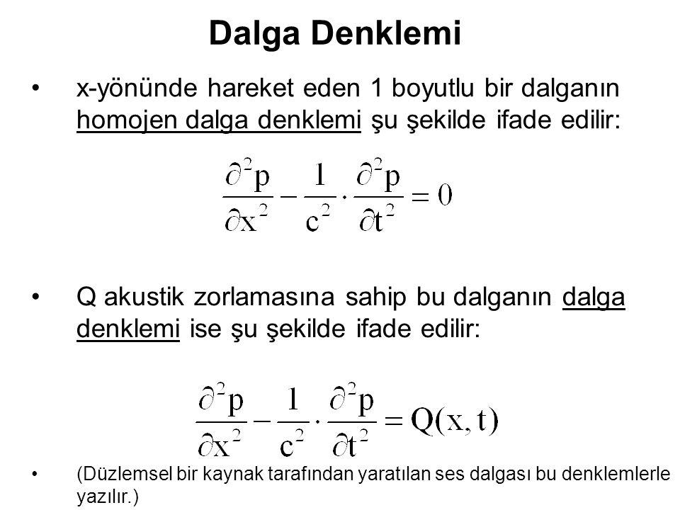 Örnek1-Çözüm (devam) d) e)Sağa giden dalga f)