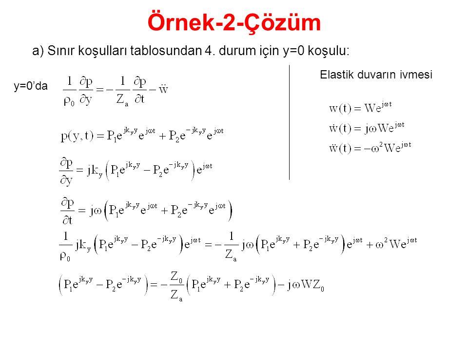Örnek-2-Çözüm a) Sınır koşulları tablosundan 4. durum için y=0 koşulu: Elastik duvarın ivmesi y=0'da