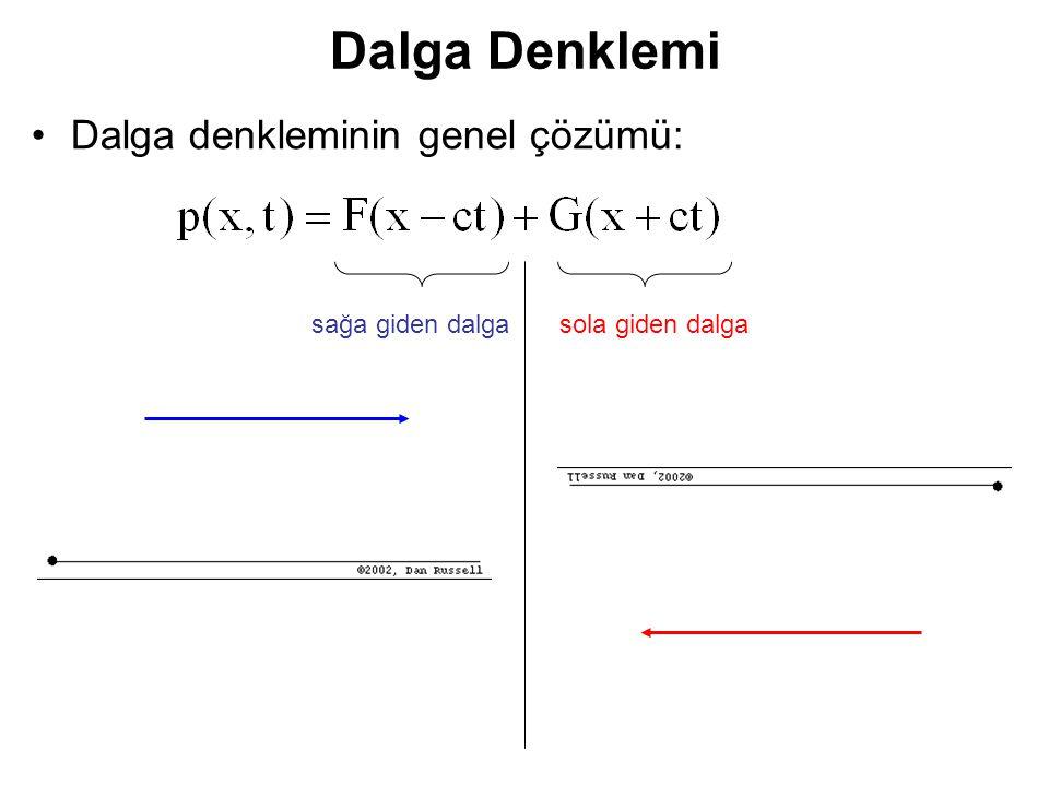 Dalga denkleminin genel çözümü: sağa giden dalgasola giden dalga Dalga Denklemi