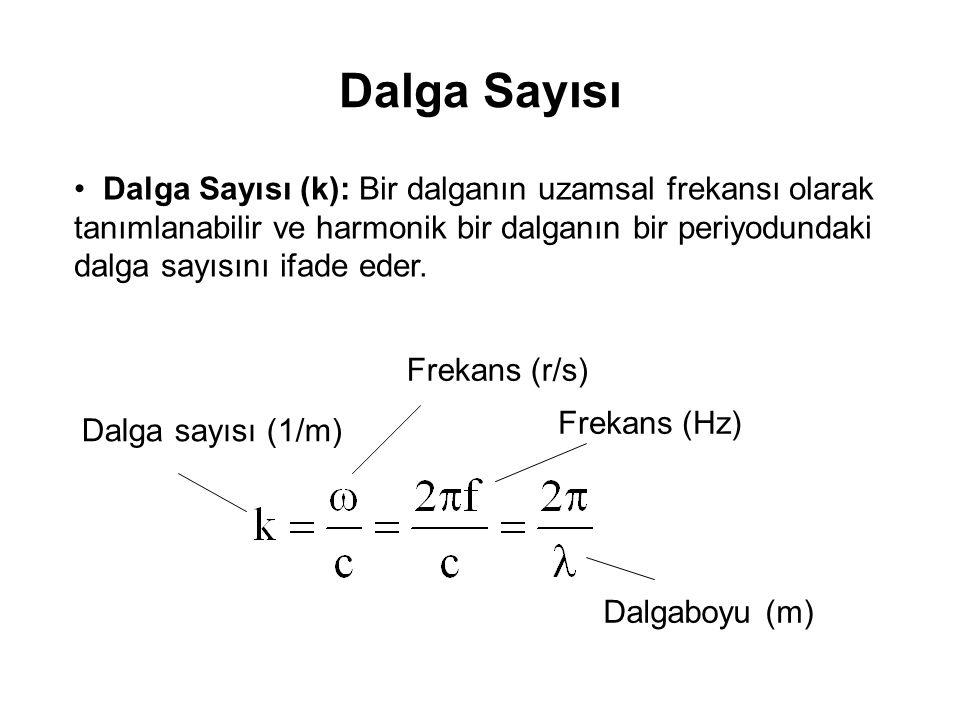 Dalga Sayısı Dalga Sayısı (k): Bir dalganın uzamsal frekansı olarak tanımlanabilir ve harmonik bir dalganın bir periyodundaki dalga sayısını ifade ede