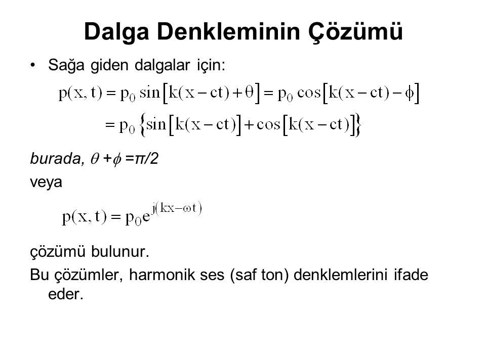 Dalga Denkleminin Çözümü Sağa giden dalgalar için: burada,  +  =π/2 veya çözümü bulunur. Bu çözümler, harmonik ses (saf ton) denklemlerini ifade ede