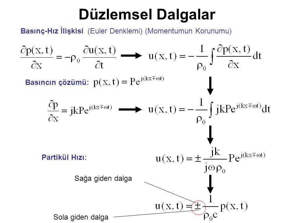 Örnek-2-Çözüm a) Sınır koşulları tablosundan 4.
