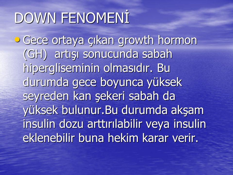 DOWN FENOMENİ Gece ortaya çıkan growth hormon (GH) artışı sonucunda sabah hipergliseminin olmasıdır.