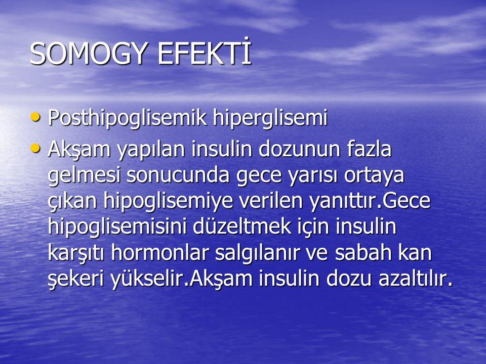 SOMOGY EFEKTİ Posthipoglisemik hiperglisemi Posthipoglisemik hiperglisemi Akşam yapılan insulin dozunun fazla gelmesi sonucunda gece yarısı ortaya çıkan hipoglisemiye verilen yanıttır.Gece hipoglisemisini düzeltmek için insulin karşıtı hormonlar salgılanır ve sabah kan şekeri yükselir.Akşam insulin dozu azaltılır.