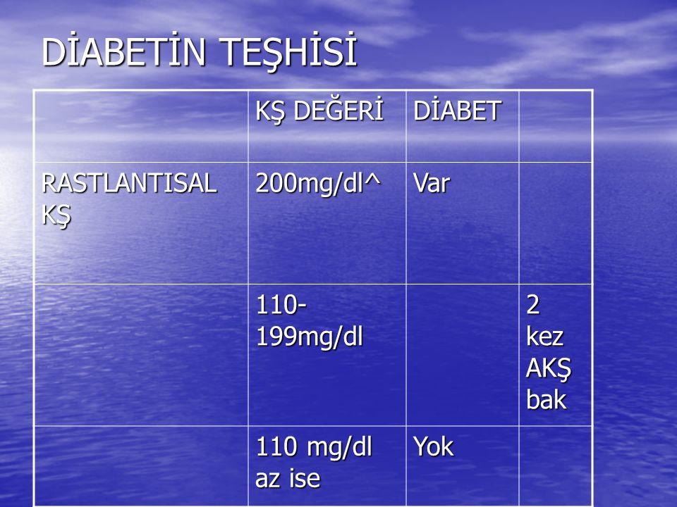 DİABETİN TEŞHİSİ KŞ DEĞERİ DİABET RASTLANTISAL KŞ 200mg/dl^Var 110- 199mg/dl 2 kez AKŞ bak 110 mg/dl az ise Yok