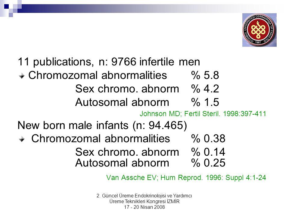 2. Güncel Üreme Endokrinolojisi ve Yardımcı Üreme Teknikleri Kongresi İZMİR 17 - 20 Nisan 2008 11 publications, n: 9766 infertile men Chromozomal abno
