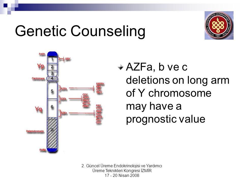 2. Güncel Üreme Endokrinolojisi ve Yardımcı Üreme Teknikleri Kongresi İZMİR 17 - 20 Nisan 2008 Genetic Counseling AZFa, b ve c deletions on long arm o