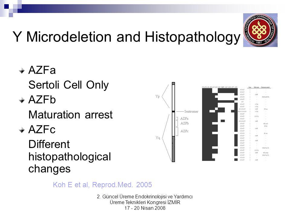 2. Güncel Üreme Endokrinolojisi ve Yardımcı Üreme Teknikleri Kongresi İZMİR 17 - 20 Nisan 2008 Y Microdeletion and Histopathology AZFa Sertoli Cell On