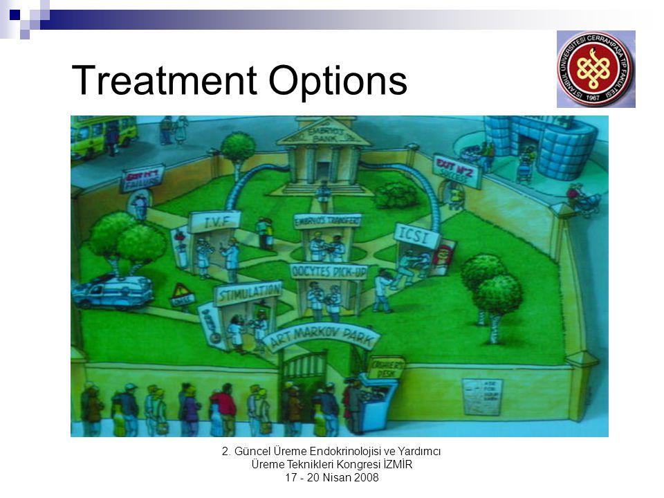 2. Güncel Üreme Endokrinolojisi ve Yardımcı Üreme Teknikleri Kongresi İZMİR 17 - 20 Nisan 2008 Treatment Options