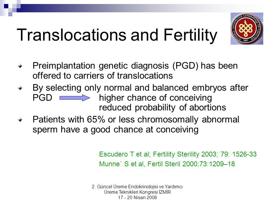 2. Güncel Üreme Endokrinolojisi ve Yardımcı Üreme Teknikleri Kongresi İZMİR 17 - 20 Nisan 2008 Translocations and Fertility Preimplantation genetic di