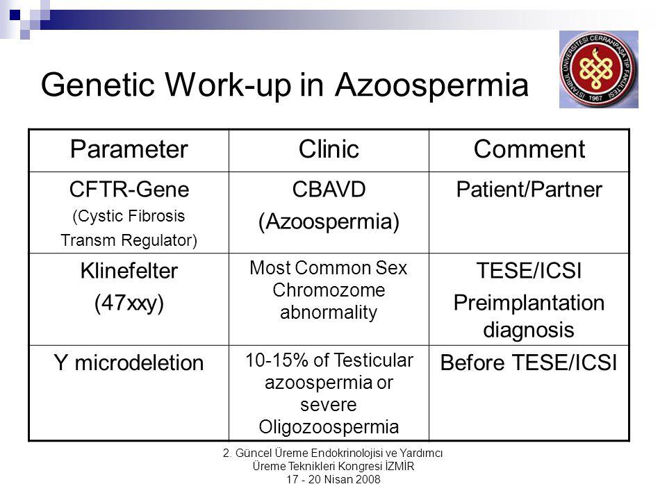 2. Güncel Üreme Endokrinolojisi ve Yardımcı Üreme Teknikleri Kongresi İZMİR 17 - 20 Nisan 2008 Genetic Work-up in Azoospermia ParameterClinicComment C