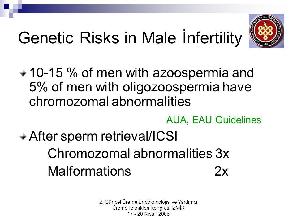2. Güncel Üreme Endokrinolojisi ve Yardımcı Üreme Teknikleri Kongresi İZMİR 17 - 20 Nisan 2008 Genetic Risks in Male İnfertility 10-15 % of men with a