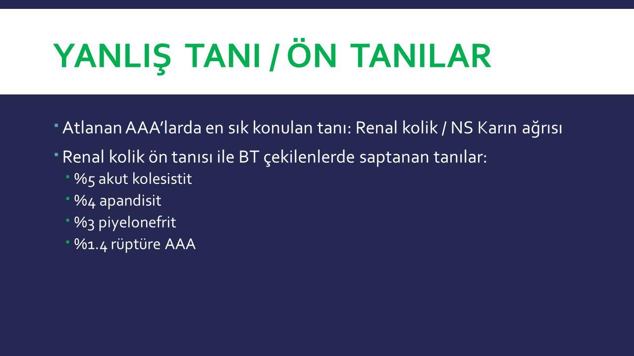 YANLIŞ TANI / ÖN TANILAR  Atlanan AAA'larda en sık konulan tanı: Renal kolik / NS Karın ağrısı  Renal kolik ön tanısı ile BT çekilenlerde saptanan t