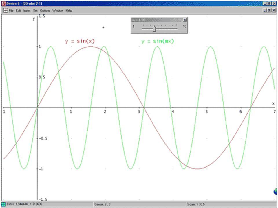 Diğer Yazılımlar Graphmatica, kolayca iki boyutlu grafikler çizebileceğiniz bir programdır.