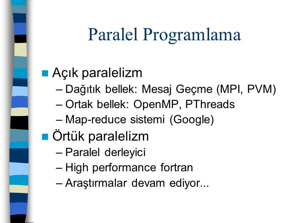 Paralel Programlama Açık paralelizm –Dağıtık bellek: Mesaj Geçme (MPI, PVM) –Ortak bellek: OpenMP, PThreads –Map-reduce sistemi (Google) Örtük paralelizm –Paralel derleyici –High performance fortran –Araştırmalar devam ediyor...