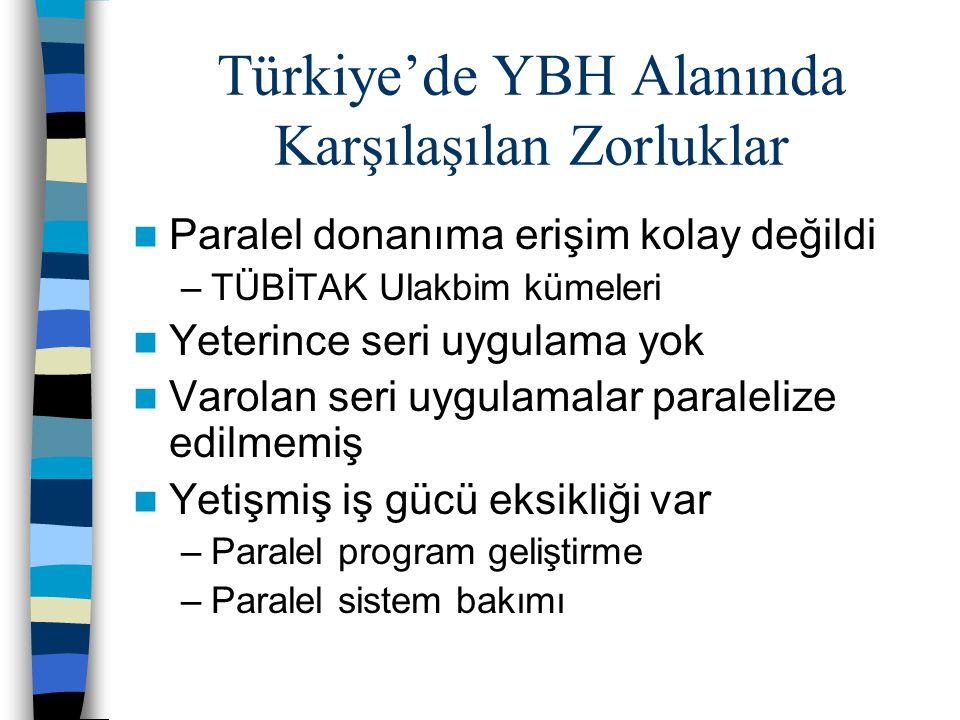 Türkiye'de YBH Alanında Karşılaşılan Zorluklar Paralel donanıma erişim kolay değildi –TÜBİTAK Ulakbim kümeleri Yeterince seri uygulama yok Varolan seri uygulamalar paralelize edilmemiş Yetişmiş iş gücü eksikliği var –Paralel program geliştirme –Paralel sistem bakımı
