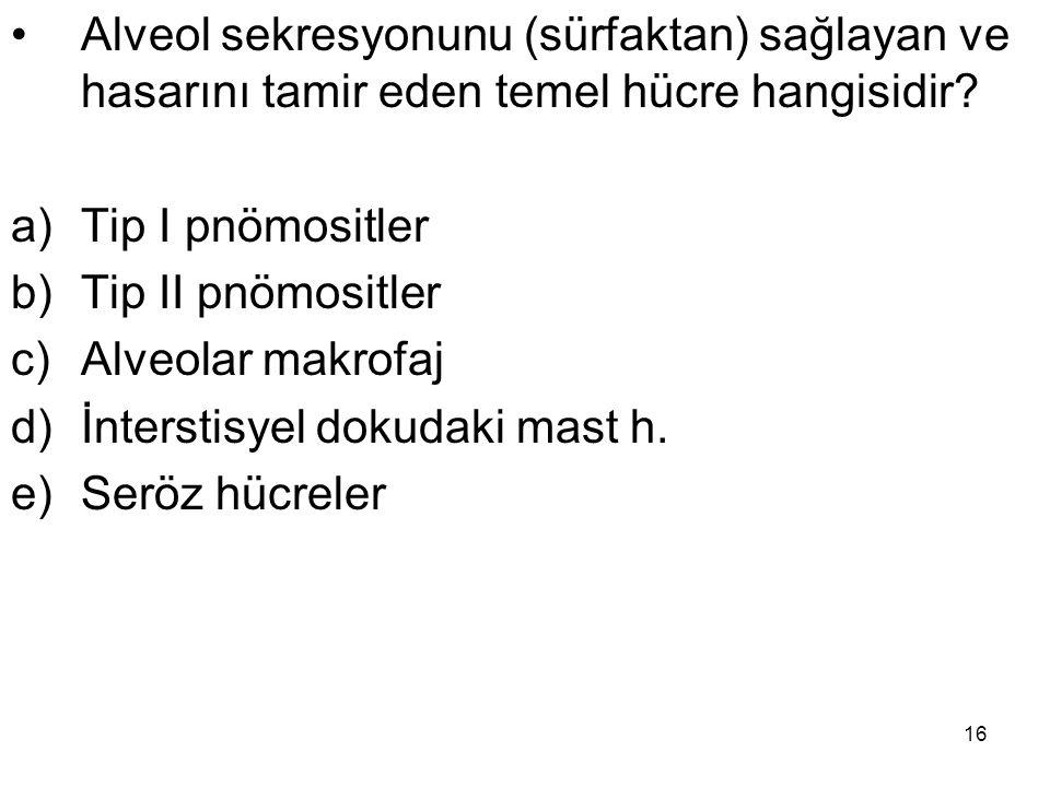 16 Alveol sekresyonunu (sürfaktan) sağlayan ve hasarını tamir eden temel hücre hangisidir? a)Tip I pnömositler b)Tip II pnömositler c)Alveolar makrofa