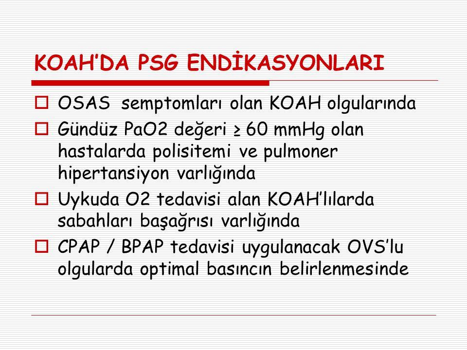 KOAH'DA PSG ENDİKASYONLARI  OSAS semptomları olan KOAH olgularında  Gündüz PaO2 değeri ≥ 60 mmHg olan hastalarda polisitemi ve pulmoner hipertansiyo