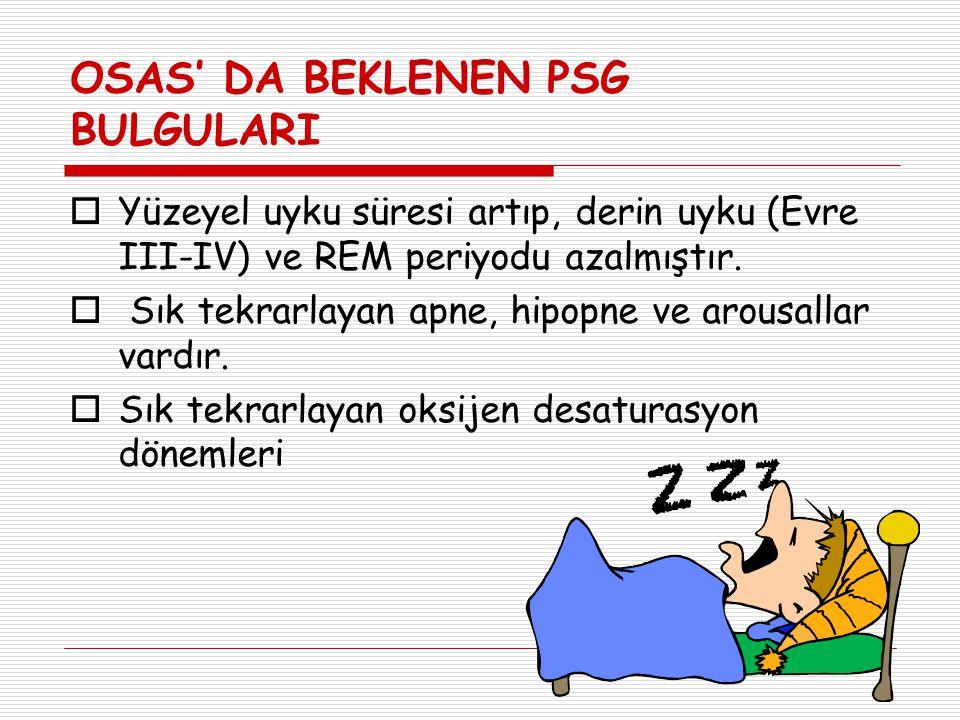 OSAS' DA BEKLENEN PSG BULGULARI  Yüzeyel uyku süresi artıp, derin uyku (Evre III-IV) ve REM periyodu azalmıştır.  Sık tekrarlayan apne, hipopne ve a