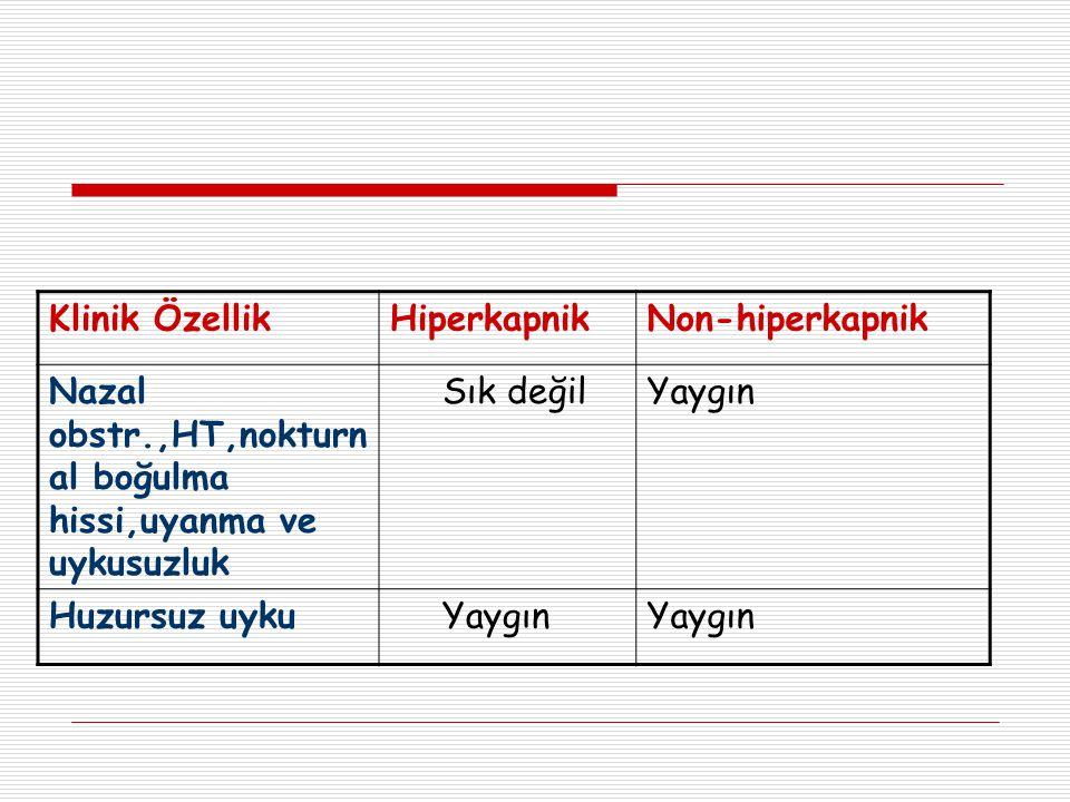 Klinik ÖzellikHiperkapnikNon-hiperkapnik Nazal obstr.,HT,nokturn al boğulma hissi,uyanma ve uykusuzluk Sık değilYaygın Huzursuz uyku Yaygın
