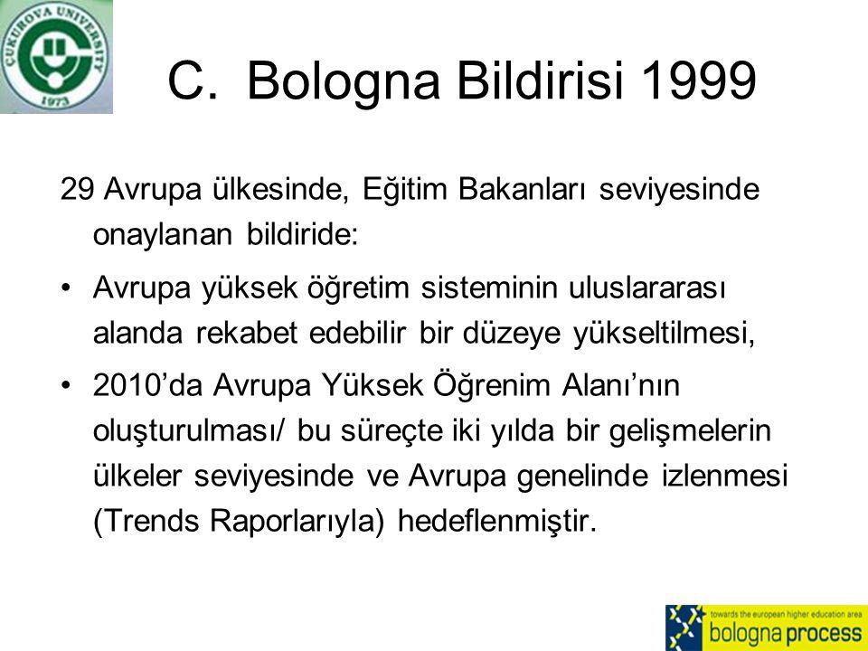 C.Bologna Bildirisi 1999 29 Avrupa ülkesinde, Eğitim Bakanları seviyesinde onaylanan bildiride: Avrupa yüksek öğretim sisteminin uluslararası alanda r