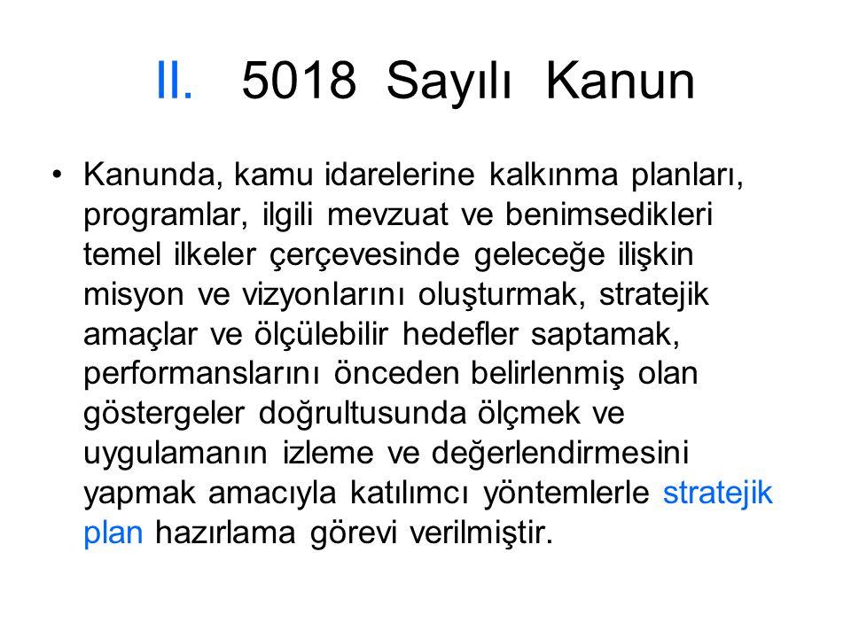 II. 5018 Sayılı Kanun Kanunda, kamu idarelerine kalkınma planları, programlar, ilgili mevzuat ve benimsedikleri temel ilkeler çerçevesinde geleceğe il