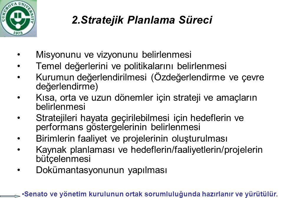 2.Stratejik Planlama Süreci Misyonunu ve vizyonunu belirlenmesi Temel değerlerini ve politikalarını belirlenmesi Kurumun değerlendirilmesi (Özdeğerlen