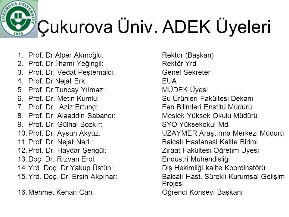 Çukurova Üniv. ADEK Üyeleri 1.Prof. Dr Alper Akınoğlu: Rektör (Başkan) 2.Prof. Dr İlhami Yeğingil: Rektör Yrd 3.Prof. Dr. Vedat Peştemalci: Genel Sekr