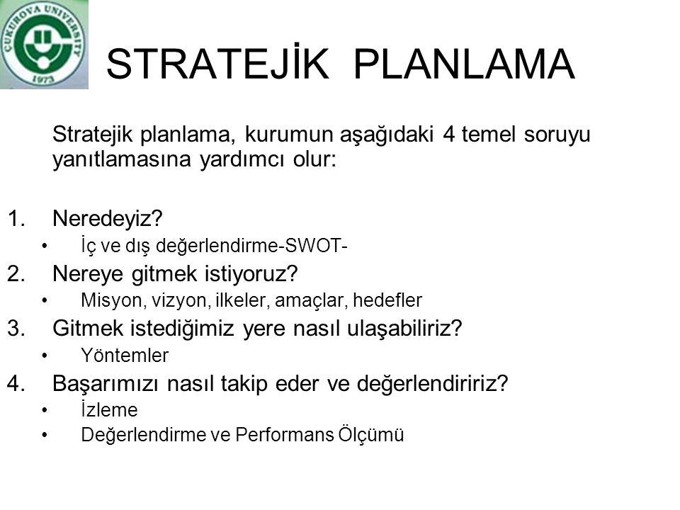 STRATEJİK PLANLAMA Stratejik planlama, kurumun aşağıdaki 4 temel soruyu yanıtlamasına yardımcı olur: 1.Neredeyiz? İç ve dış değerlendirme-SWOT- 2.Nere