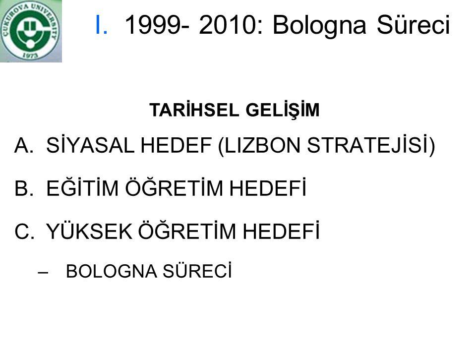 I. 1999- 2010: Bologna Süreci A.SİYASAL HEDEF (LIZBON STRATEJİSİ) B.EĞİTİM ÖĞRETİM HEDEFİ C.YÜKSEK ÖĞRETİM HEDEFİ –BOLOGNA SÜRECİ TARİHSEL GELİŞİM
