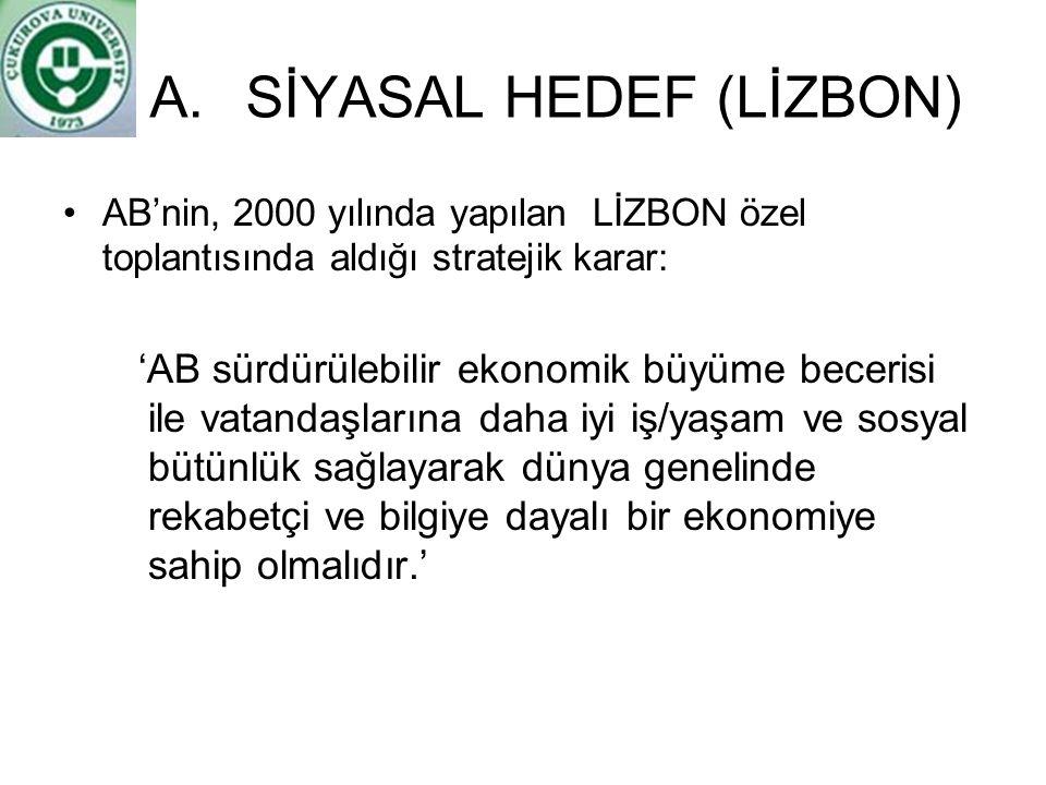 A.SİYASAL HEDEF (LİZBON) AB'nin, 2000 yılında yapılan LİZBON özel toplantısında aldığı stratejik karar: 'AB sürdürülebilir ekonomik büyüme becerisi il