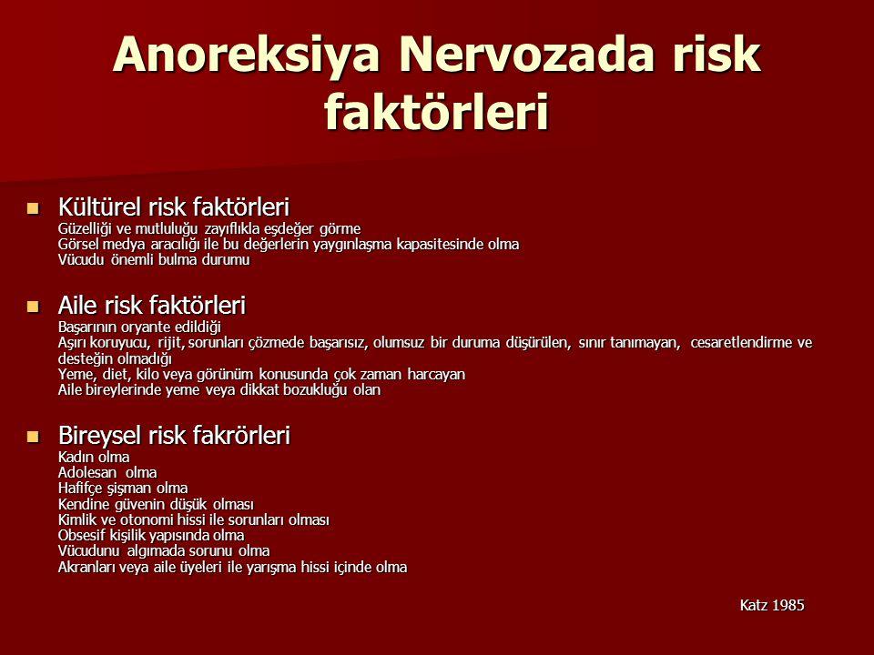 Anoreksiya Nervozada risk faktörleri Kültürel risk faktörleri Güzelliği ve mutluluğu zayıflıkla eşdeğer görme Görsel medya aracılığı ile bu değerlerin