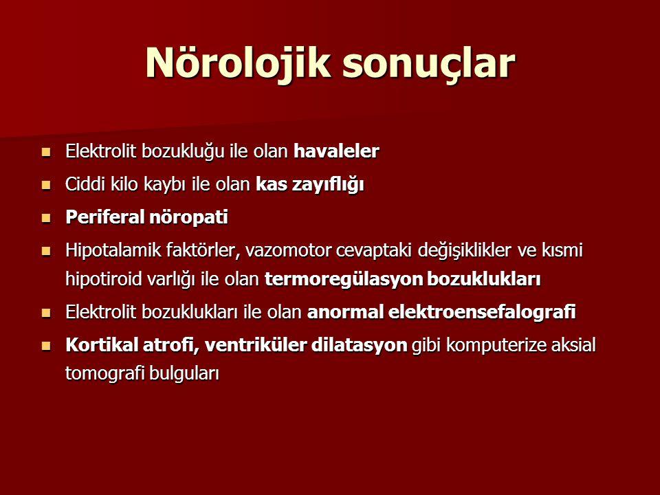 Nörolojik sonuçlar Elektrolit bozukluğu ile olan havaleler Elektrolit bozukluğu ile olan havaleler Ciddi kilo kaybı ile olan kas zayıflığı Ciddi kilo