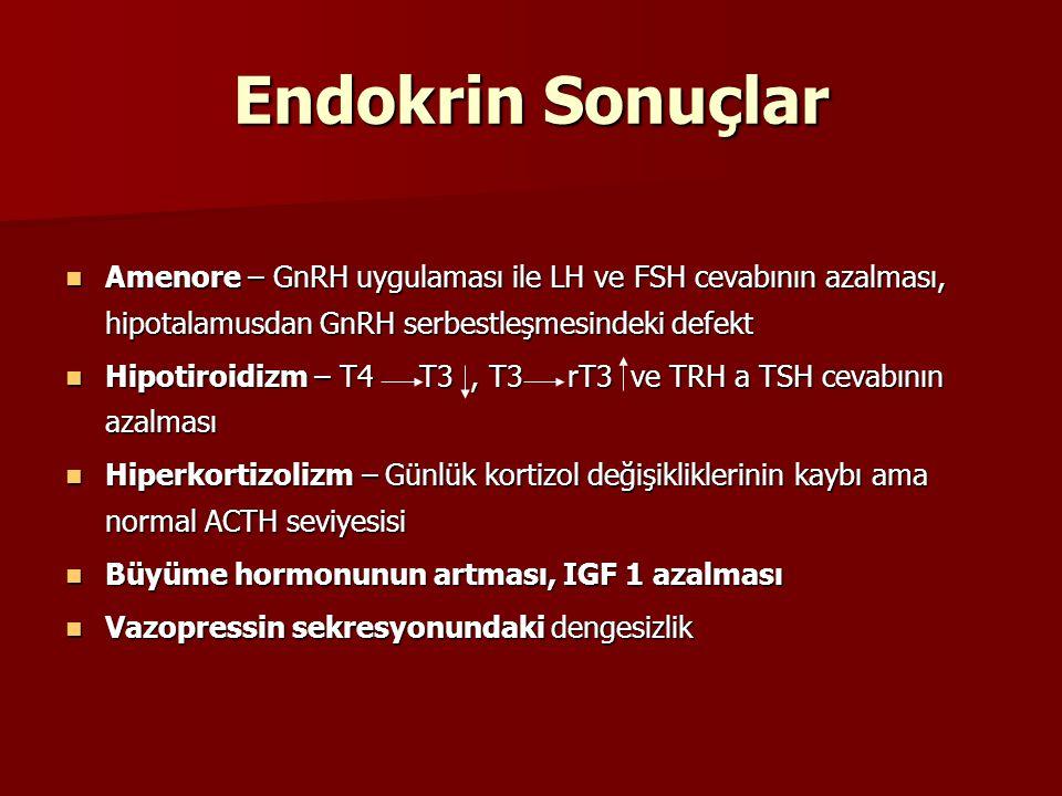 Endokrin Sonuçlar Amenore – GnRH uygulaması ile LH ve FSH cevabının azalması, hipotalamusdan GnRH serbestleşmesindeki defekt Amenore – GnRH uygulaması