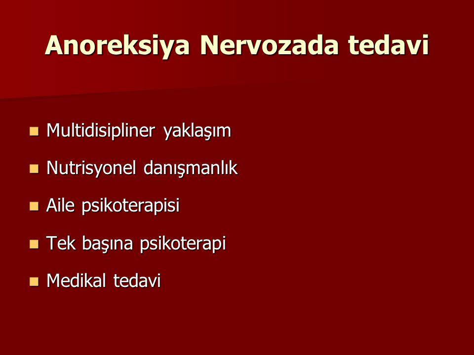 Anoreksiya Nervozada tedavi Multidisipliner yaklaşım Multidisipliner yaklaşım Nutrisyonel danışmanlık Nutrisyonel danışmanlık Aile psikoterapisi Aile
