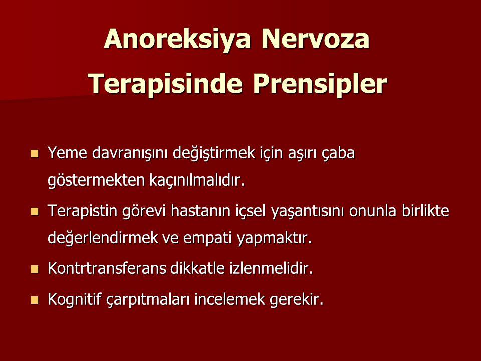 Anoreksiya Nervoza Terapisinde Prensipler Yeme davranışını değiştirmek için aşırı çaba göstermekten kaçınılmalıdır. Yeme davranışını değiştirmek için
