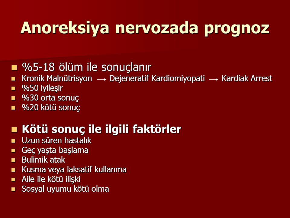 Anoreksiya nervozada prognoz %5-18 ölüm ile sonuçlanır %5-18 ölüm ile sonuçlanır Kronik Malnütrisyon Dejeneratif Kardiomiyopati Kardiak Arrest Kronik