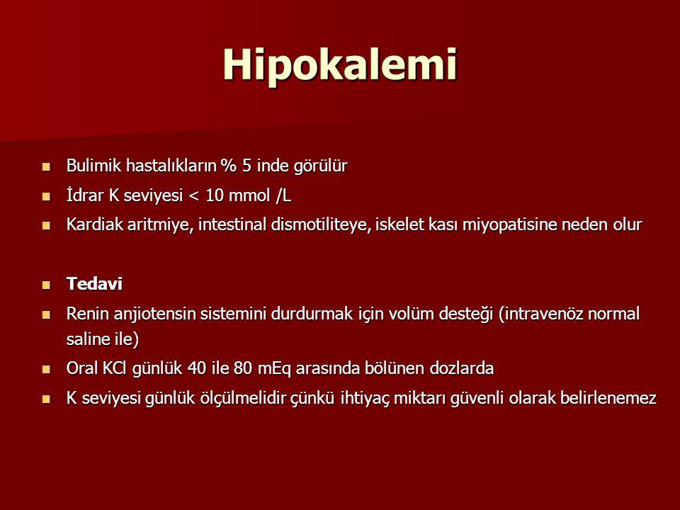 Hipokalemi Bulimik hastalıkların % 5 inde görülür Bulimik hastalıkların % 5 inde görülür İdrar K seviyesi < 10 mmol /L İdrar K seviyesi < 10 mmol /L K