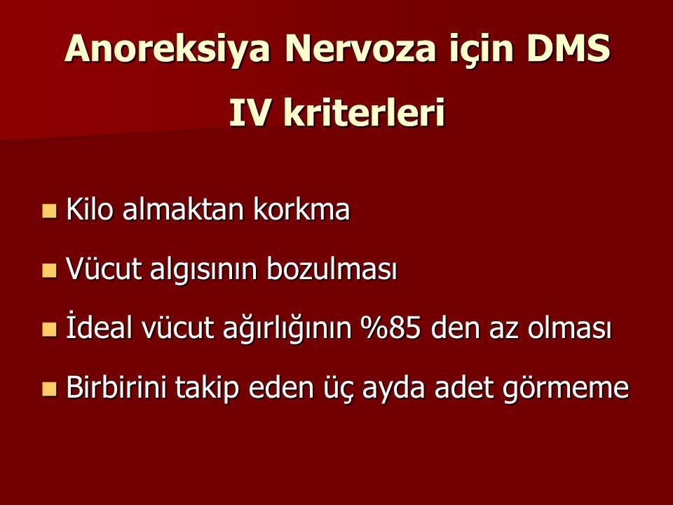 Anoreksiya Nervoza için DMS IV kriterleri Kilo almaktan korkma Kilo almaktan korkma Vücut algısının bozulması Vücut algısının bozulması İdeal vücut ağ