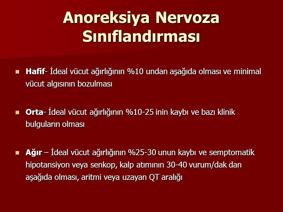 Anoreksiya Nervoza Sınıflandırması Hafif- İdeal vücut ağırlığının %10 undan aşağıda olması ve minimal vücut algısının bozulması Hafif- İdeal vücut ağı