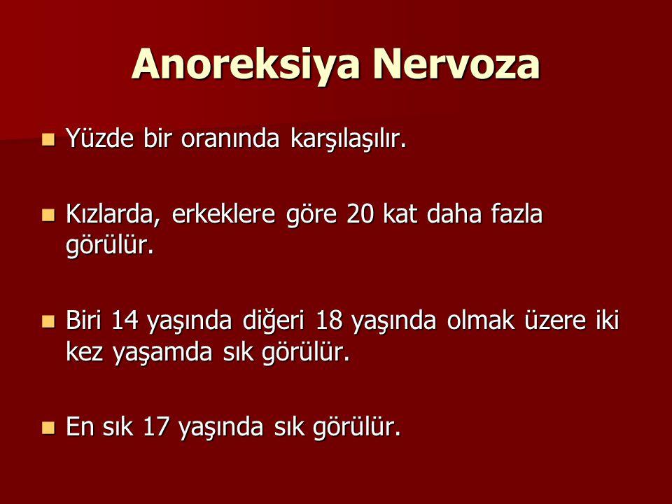 Anoreksiya Nervozanın ayırt edici tanısında Kilosu ile devamlı ilgili olmak Kilosu ile devamlı ilgili olmak Yiyecek seçiciliği – Miktarından daha fazla tipi ile ilgili olmak Yiyecek seçiciliği – Miktarından daha fazla tipi ile ilgili olmak Yağlanma fobisi Yağlanma fobisi Yemede titizlik Yemede titizlik