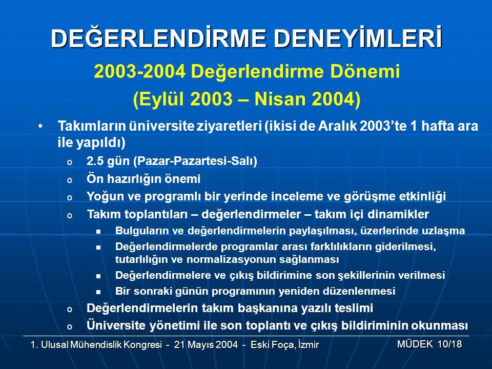 1. Ulusal Mühendislik Kongresi - 21 Mayıs 2004 - Eski Foça, İzmir MÜDEK 10/18 DEĞERLENDİRME DENEYİMLERİ Takımların üniversite ziyaretleri (ikisi de Ar