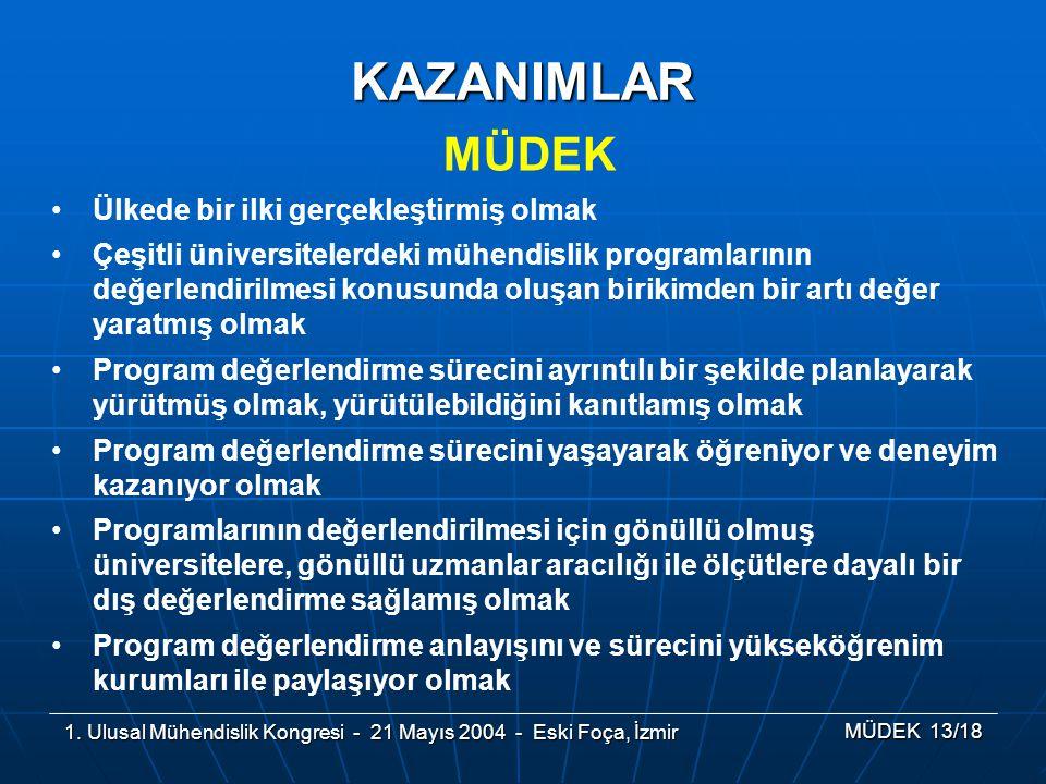1. Ulusal Mühendislik Kongresi - 21 Mayıs 2004 - Eski Foça, İzmir MÜDEK 13/18 KAZANIMLAR MÜDEK Ülkede bir ilki gerçekleştirmiş olmak Çeşitli üniversit