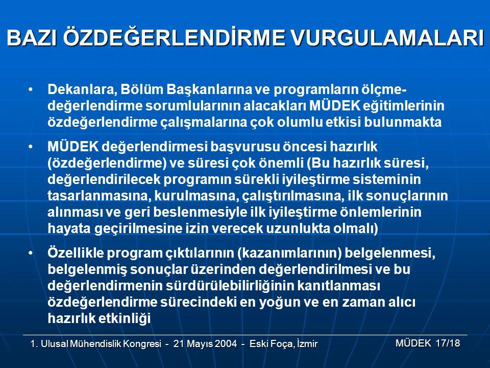 1. Ulusal Mühendislik Kongresi - 21 Mayıs 2004 - Eski Foça, İzmir MÜDEK 17/18 BAZI ÖZDEĞERLENDİRME VURGULAMALARI Dekanlara, Bölüm Başkanlarına ve prog