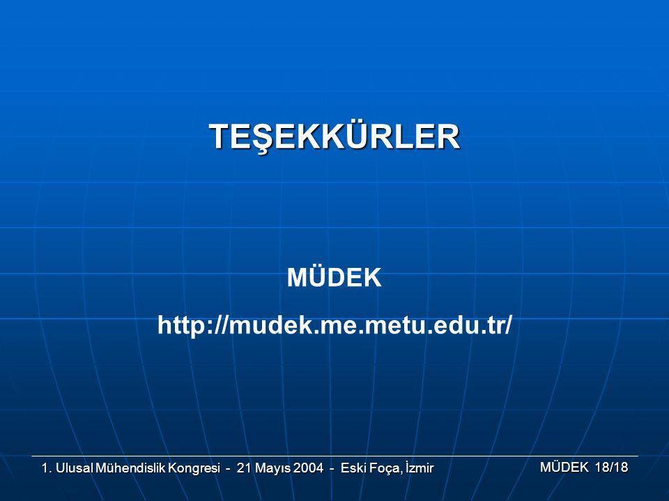 1. Ulusal Mühendislik Kongresi - 21 Mayıs 2004 - Eski Foça, İzmir MÜDEK 18/18 MÜDEK http://mudek.me.metu.edu.tr/ TEŞEKKÜRLER