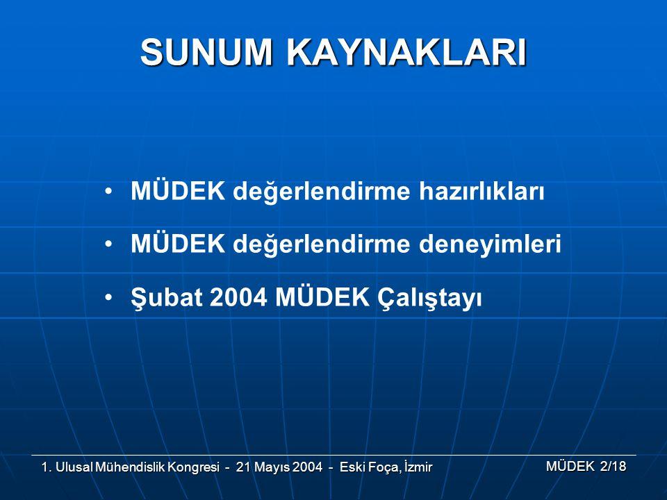 1. Ulusal Mühendislik Kongresi - 21 Mayıs 2004 - Eski Foça, İzmir MÜDEK 2/18 SUNUM KAYNAKLARI MÜDEK değerlendirme hazırlıkları MÜDEK değerlendirme den