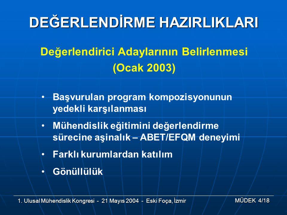 1. Ulusal Mühendislik Kongresi - 21 Mayıs 2004 - Eski Foça, İzmir MÜDEK 4/18 Değerlendirici Adaylarının Belirlenmesi (Ocak 2003) DEĞERLENDİRME HAZIRLI